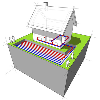This diagram depicts the layout of a Household Geothermal Heat Pump